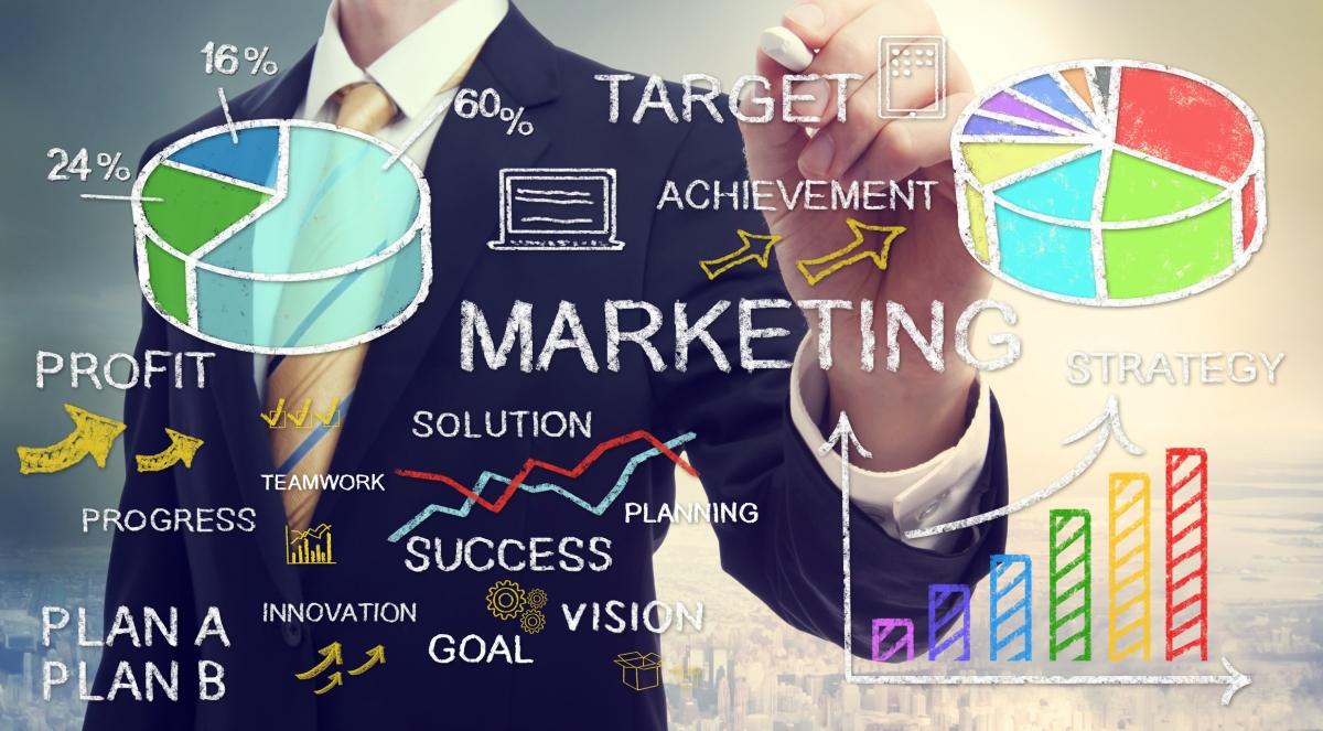Markedsføringsmix